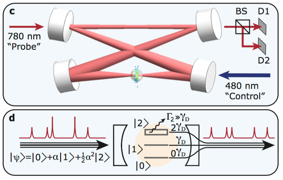 A Strongly Interacting Polaritonic Quantum Dot